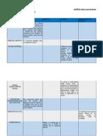 API 1 Intro Derecho Con 100-2