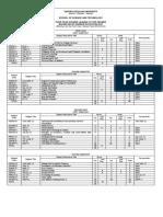 PsychologyCurriculum Checklist s.y. 2013-2014