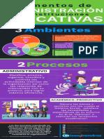 Mendoza Isaac - Infografia - Tema 2