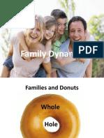 Family_Dynamics_PowerPoint_Presentation.pptx