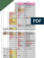 DataPeriod in Komtrax Server_201505