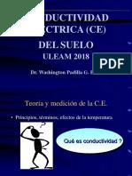 Conduct Eléctrica 1547486471