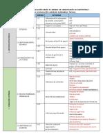 Matriz de Acreditación de Institutos y Escuelas-Enfermeria
