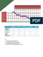 Project Development Schedule