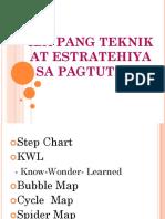 Iba Pang Teknik at Estratehiya Sa Pagtuturo
