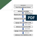 6.- Modo Operatorio y Estandarización - Cu