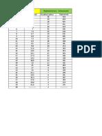 Tabela-wartości-paliwomierze