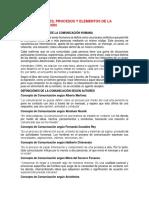 Definiciones, Proceso y Elementos de La Comunicación