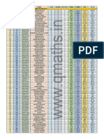 CSS SSC CGL 2016 Final Rank List[Www.qmaths.in]