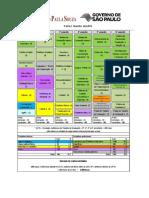 eletronica-grade-curricular FATEC SA.pdf