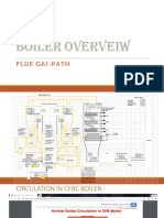 Boiler Overveiw