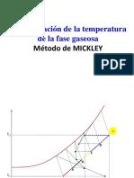 Temperatura Del Gas Metodo Mickley