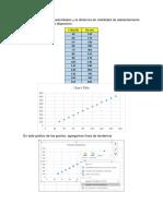 Con Los Datos de Las Velocidades y La Distancia de Visibilidad de Adelantamiento Creamos Un Gráfico de Dispersión