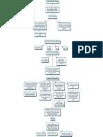 CAP 1 EDUCTIVA.pdf