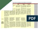 Matriz de Autoevaluación (2).docx