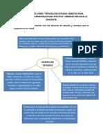 Abreu Peguero, Jamie David, Técnicas de Estudio.