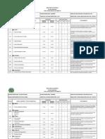 Formato Inventario Gestion Documental Vigencia 2018