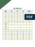 system_compare.pdf