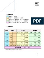 pinyin_finals.pdf