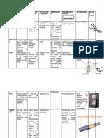 actividad 3-stra redes y medios de transmision.docx