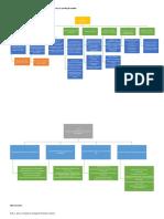 Proyecto de Investigación -Introducción a La Metodología Científica