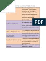 1 prc tabla sobre dispositivos que forman parte de una red
