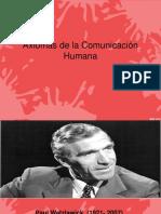 5 Axiomas de La Comunicacion Humana