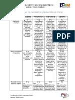 Rubrica General Del Informe de Laboratorio de Física i (1)