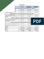 Presupuesto 3 Alcantarillado y 5 Ptars (Inc)