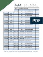 Lista de partes automotrices