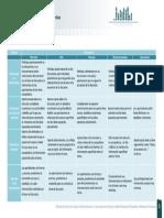 TAREA 1 UNIDAD 2 Rubrica general de participacion en foro.pdf