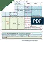 Concentrado de acentuação com exemplos.pdf