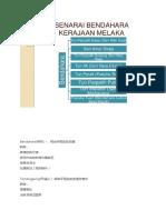 Melaka Kelly Scrap Book
