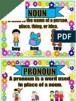8 Parts of Speech Poster