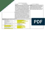 evidence set 3 - professional procedures focus