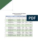 Lista de Materias Solicitadas