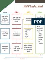DFMA-Three-Path-Model.pdf