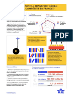 Competitiveness Infographic France French