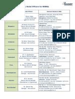 Document Views