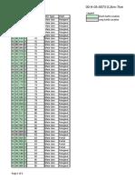 DEP Lists guidance