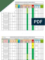 MATRIZ_IDENTIFICACION_PELIGROS_EVALUACION_CONTROL_DE_RIESGOS.pdf