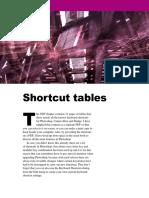 Shortcuts.pdf