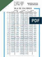 tabla_calibres.pdf