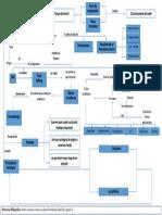 Mapa Conceptual - Teoria Del Sueño
