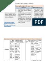 CUADRO COMPARATIVO SOBRE LA TEMÁTICA (2).docx