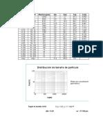 Analisis granulométrico