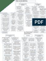 MAPA SINTESIS VI.pdf