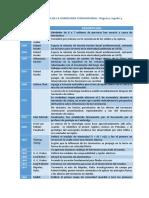 Corregido Una Historia Concisa de La Sismología Convencional (1)