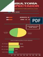 Encuesta Junio - Intención de voto (La Plata)