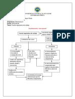 2 FUNDAMENTO Fuente reguladora de voltaje.pdf